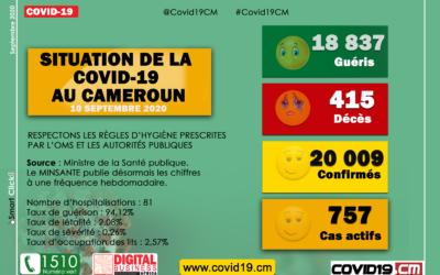 Point sur l'évolution de la Covid-19 au Cameroun au 10 septembre 2020
